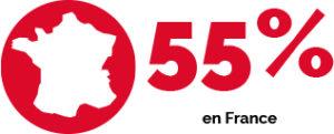 scbs-MSc-Innovation-Creativity-et-entrepreneurship-chiffre-en-france