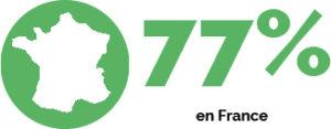 scbs-programme-grande-ecole-grade-master-localisation-France