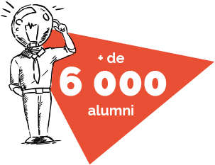 scbs-alumni-chiffres-cles