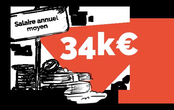 scbs-chiffres-cles-34k-salaire-annuel-moyen